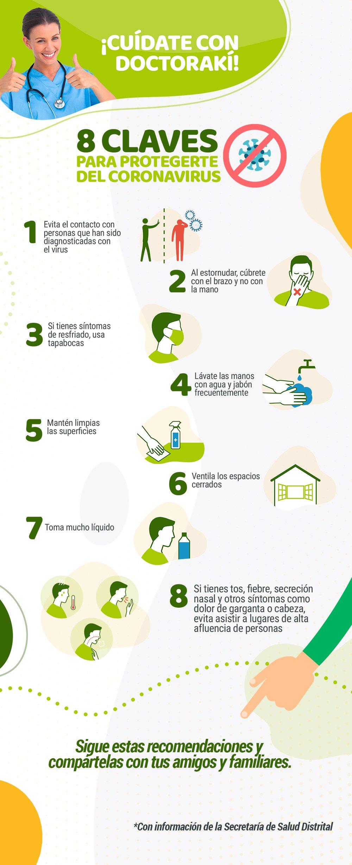 pieza con ocho recomendaciones para prevenir el coronavirus